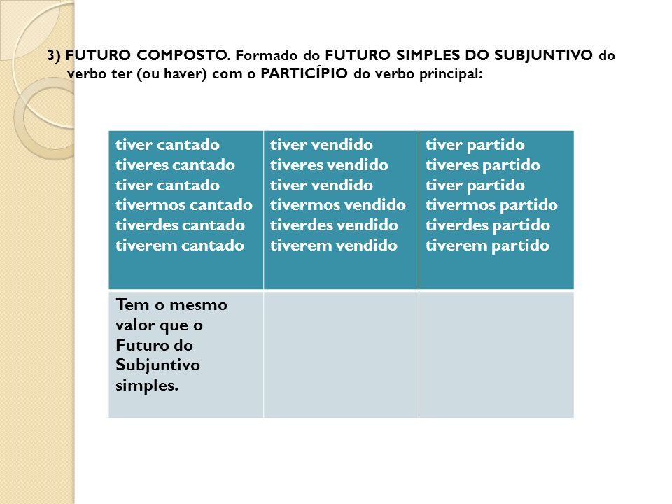 3) FUTURO COMPOSTO.