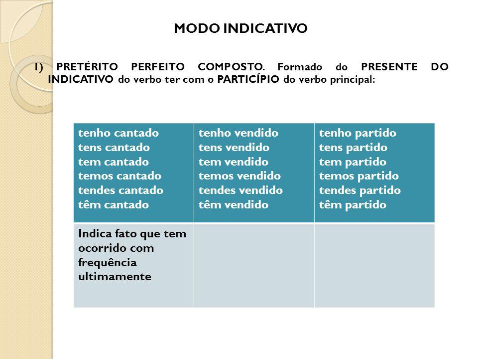 MODO INDICATIVO 1) PRETÉRITO PERFEITO COMPOSTO.