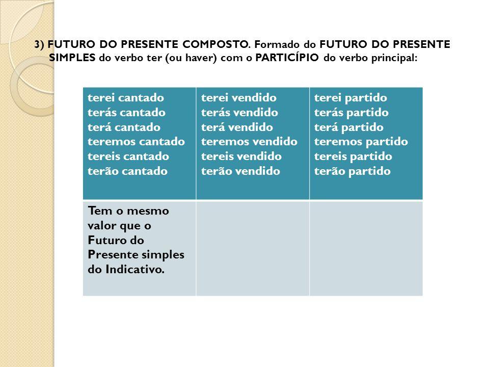 4) FUTURO DO PRETÉRITO COMPOSTO.