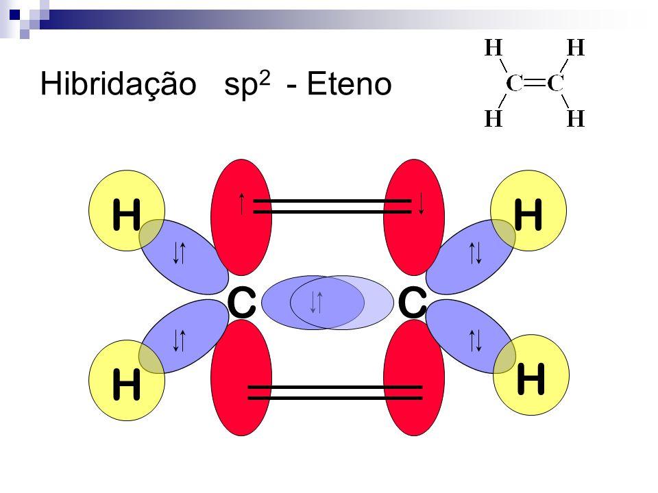 Hibridação sp 2 - Eteno CC HHHH