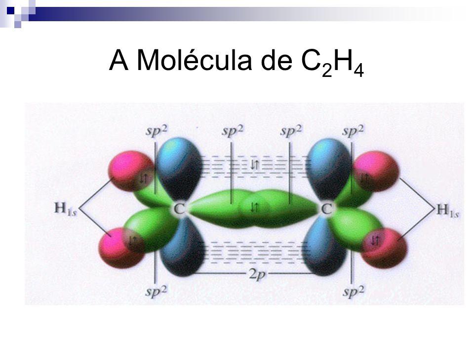 A Molécula de C 2 H 4