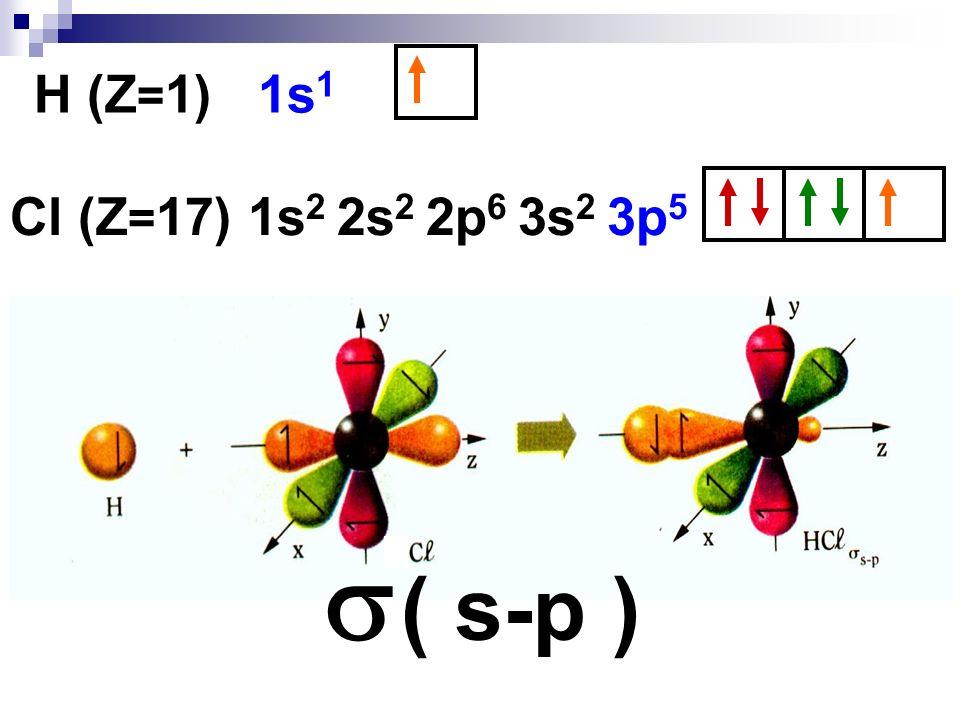 Cl (Z = 17) 1s 2 2s 2 2p 6 3s 2 3p 5 H (Z = 1) 1s 1 ( s-p )