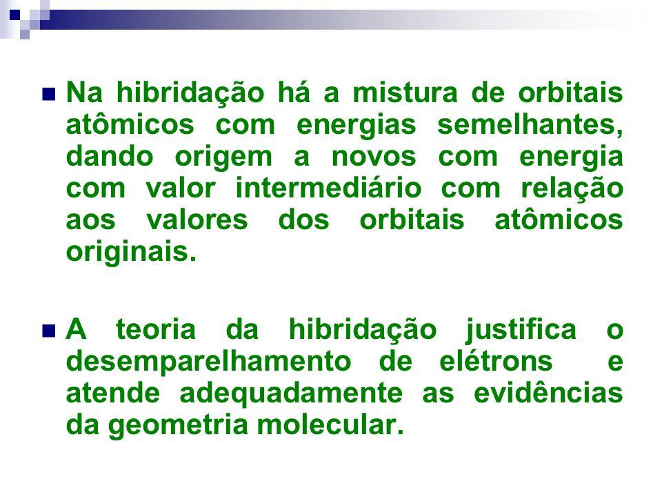 Formas de hibridação Hibridação sp³ : Fórmula XY 4 (X=14 ou 4A) Hibridação sp² : Fórmula XY 3 (X= 13 ou 3A) Hibridação sp: Fórmula XY ( X= Be) Hibridação sp³d : Fósforo (5 e na CV) Hibridação sp³d 2 : Enxofre (6e na CV) Obs.: O Carbono pode apresentar 3 tipos de hibridação: sp³, sp², sp