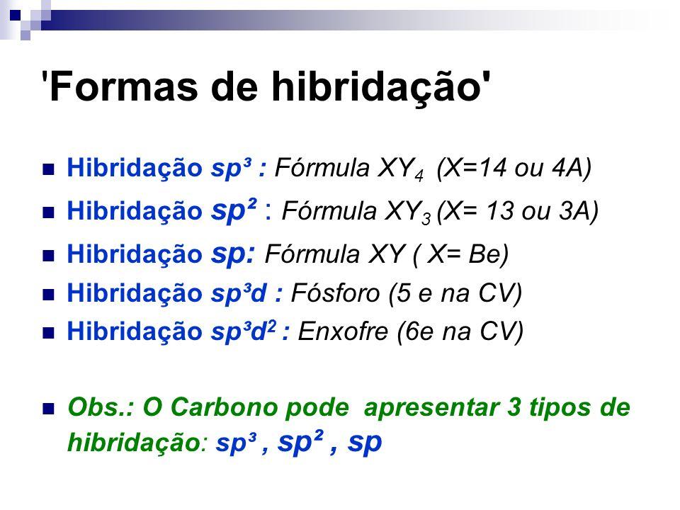 'Formas de hibridação' Hibridação sp³ : Fórmula XY 4 (X=14 ou 4A) Hibridação sp² : Fórmula XY 3 (X= 13 ou 3A) Hibridação sp: Fórmula XY ( X= Be) Hibri