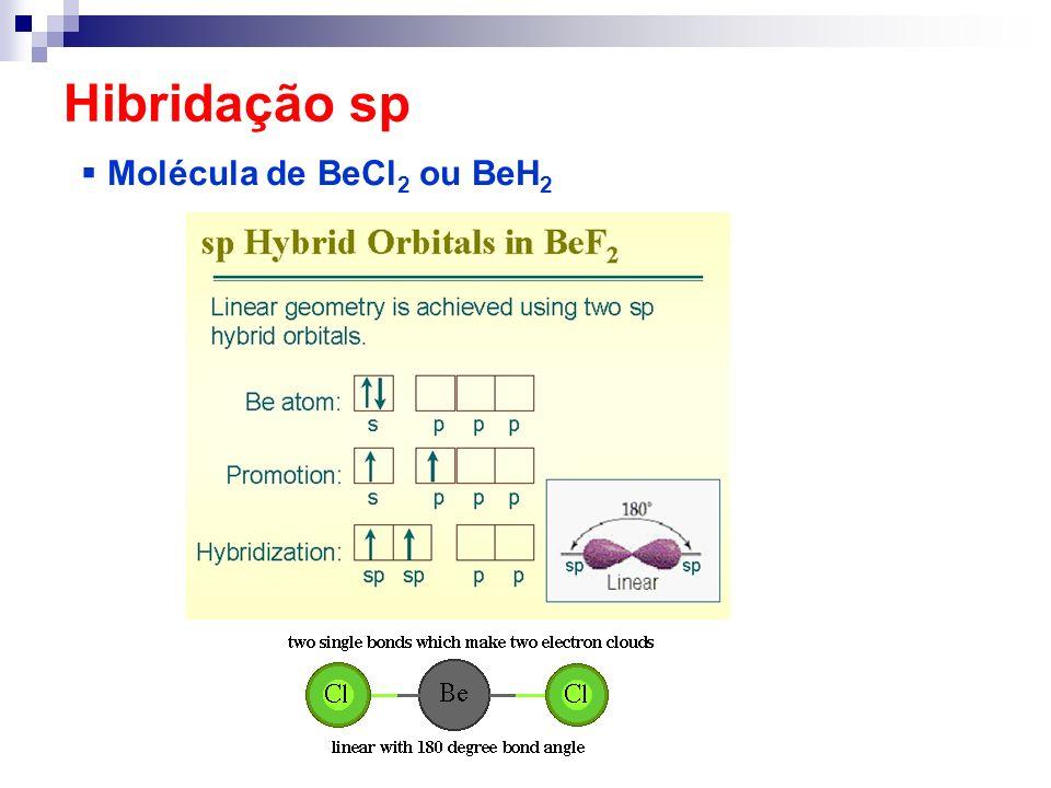 Hibridação sp Molécula de BeCl 2 ou BeH 2