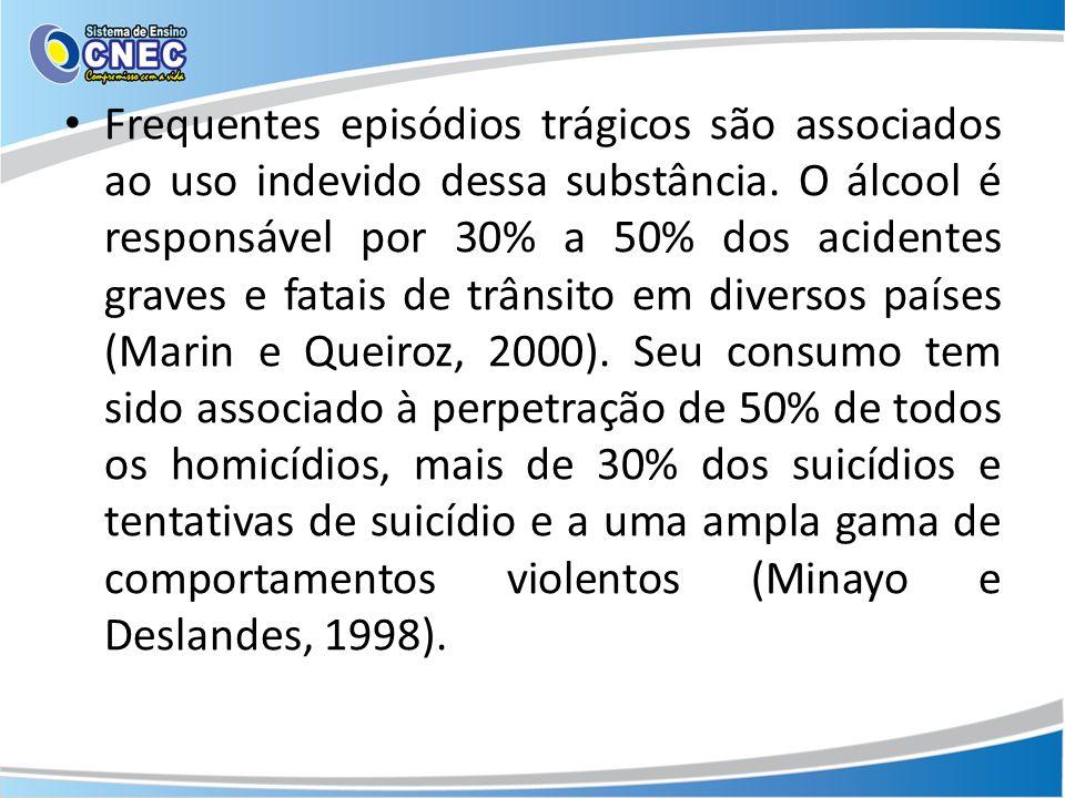 Frequentes episódios trágicos são associados ao uso indevido dessa substância. O álcool é responsável por 30% a 50% dos acidentes graves e fatais de t