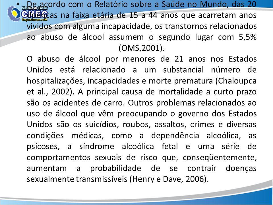 No Brasil, aproximadamente 12,3% da população pode ser considerada dependente de álcool de acordo com os critérios da CID-10 e do DSM-IV, sendo a prevalência de 17,1% entre a população masculina e 5,7% na população feminina (Carlini et al., 2005).