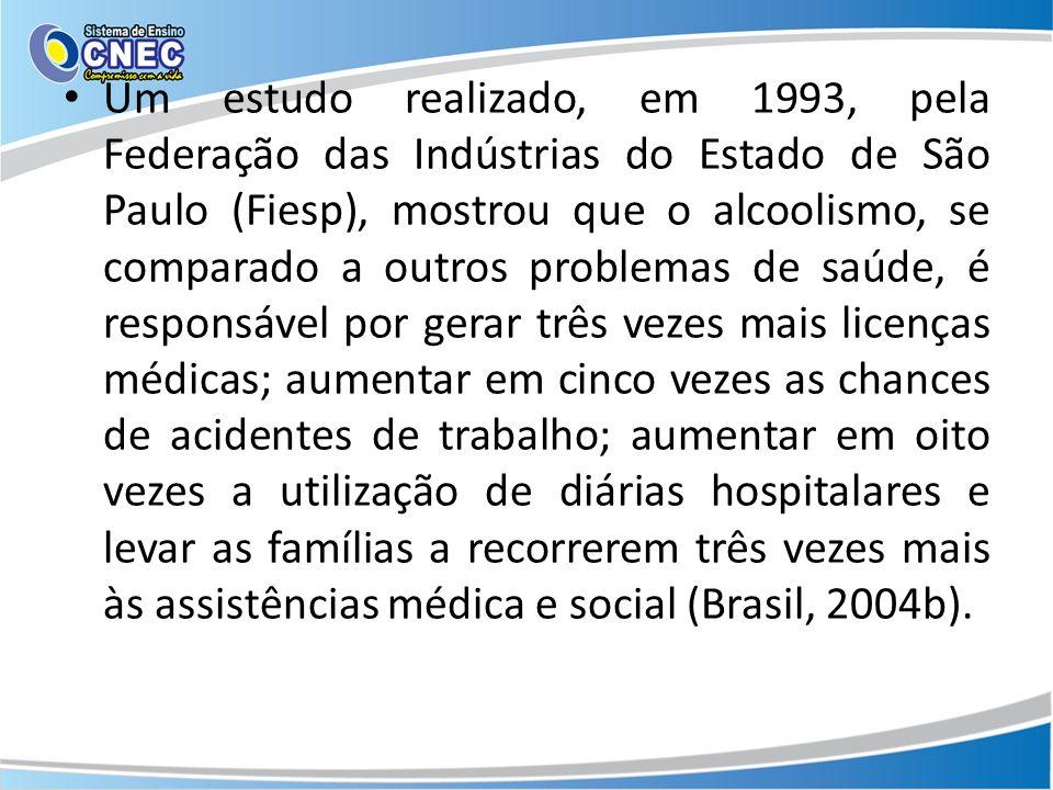 Fonte : Custos dos problemas causados pelo abuso do álcool, Andrea Donatti Gallassi, Pedro Gomes de Alvarenga, Arthur Guerra de Andrade, Bernard François Couttolenc http://www.hcnet.usp.br/ipq/revista/vol35/s1 /25.htm http://www.hcnet.usp.br/ipq/revista/vol35/s1 /25.htm
