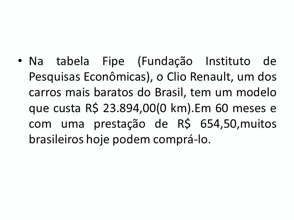 Na tabela Fipe (Fundação Instituto de Pesquisas Econômicas), o Clio Renault, um dos carros mais baratos do Brasil, tem um modelo que custa R$ 23.894,0