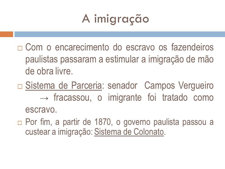 A imigração Com o encarecimento do escravo os fazendeiros paulistas passaram a estimular a imigração de mão de obra livre. Sistema de Parceria: senado