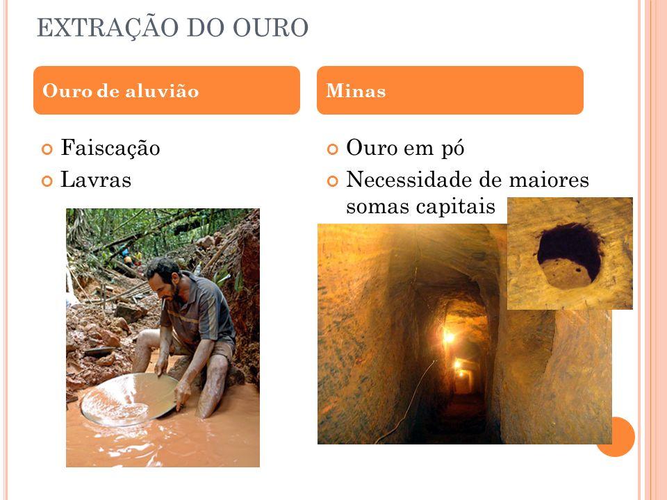 EXTRAÇÃO DO OURO Faiscação Lavras Ouro em pó Necessidade de maiores somas capitais Ouro de aluviãoMinas