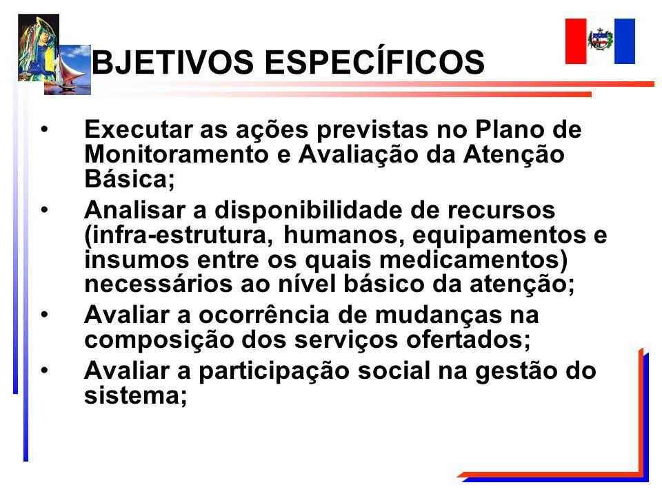 OBJETIVOS ESPECÍFICOS Executar as ações previstas no Plano de Monitoramento e Avaliação da Atenção Básica; Analisar a disponibilidade de recursos (inf