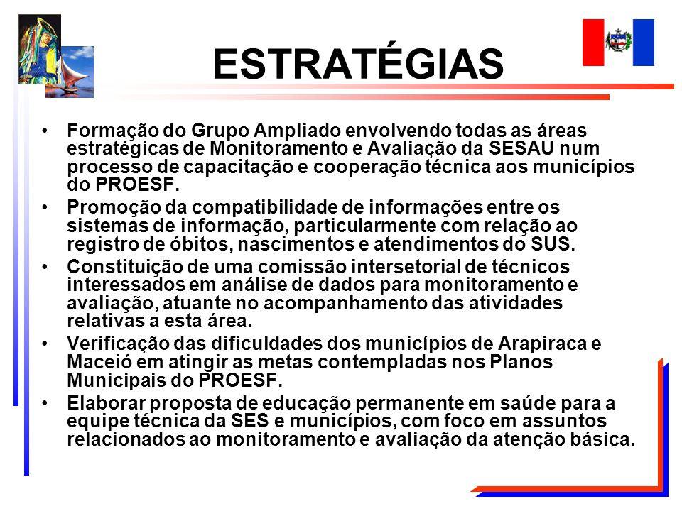 ESTRATÉGIAS Formação do Grupo Ampliado envolvendo todas as áreas estratégicas de Monitoramento e Avaliação da SESAU num processo de capacitação e coop