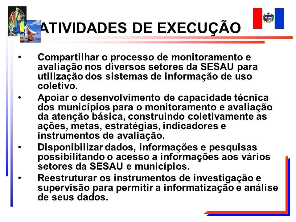 ATIVIDADES DE EXECUÇÃO Compartilhar o processo de monitoramento e avaliação nos diversos setores da SESAU para utilização dos sistemas de informação d
