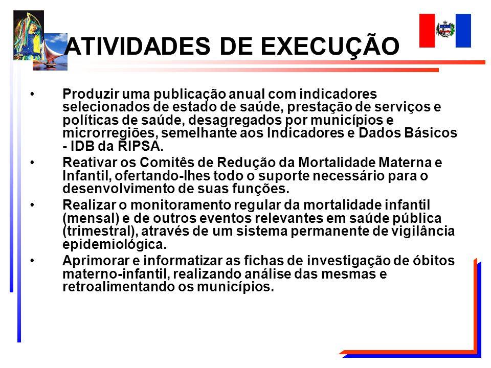 Produzir uma publicação anual com indicadores selecionados de estado de saúde, prestação de serviços e políticas de saúde, desagregados por municípios