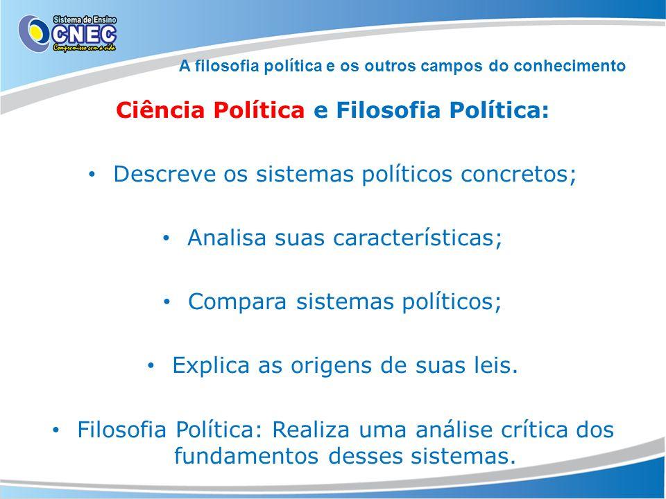 Ciência Política e Filosofia Política: Descreve os sistemas políticos concretos; Analisa suas características; Compara sistemas políticos; Explica as