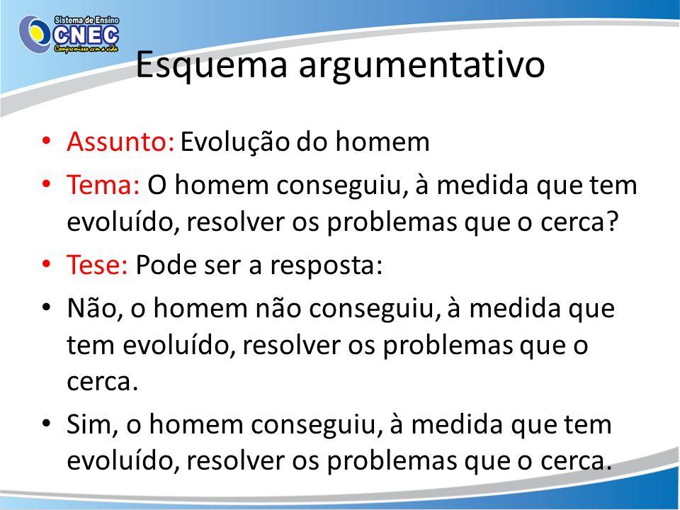 Esquema argumentativo Assunto: Evolução do homem Tema: O homem conseguiu, à medida que tem evoluído, resolver os problemas que o cerca? Tese: Pode ser