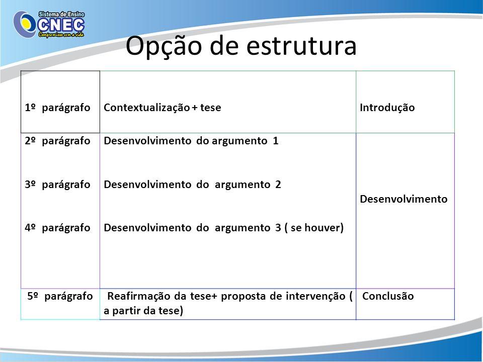 Opção de estrutura 1º parágrafo Contextualização + tese Introdução 2º parágrafo 3º parágrafo 4º parágrafo Desenvolvimento do argumento 1 Desenvolvimen