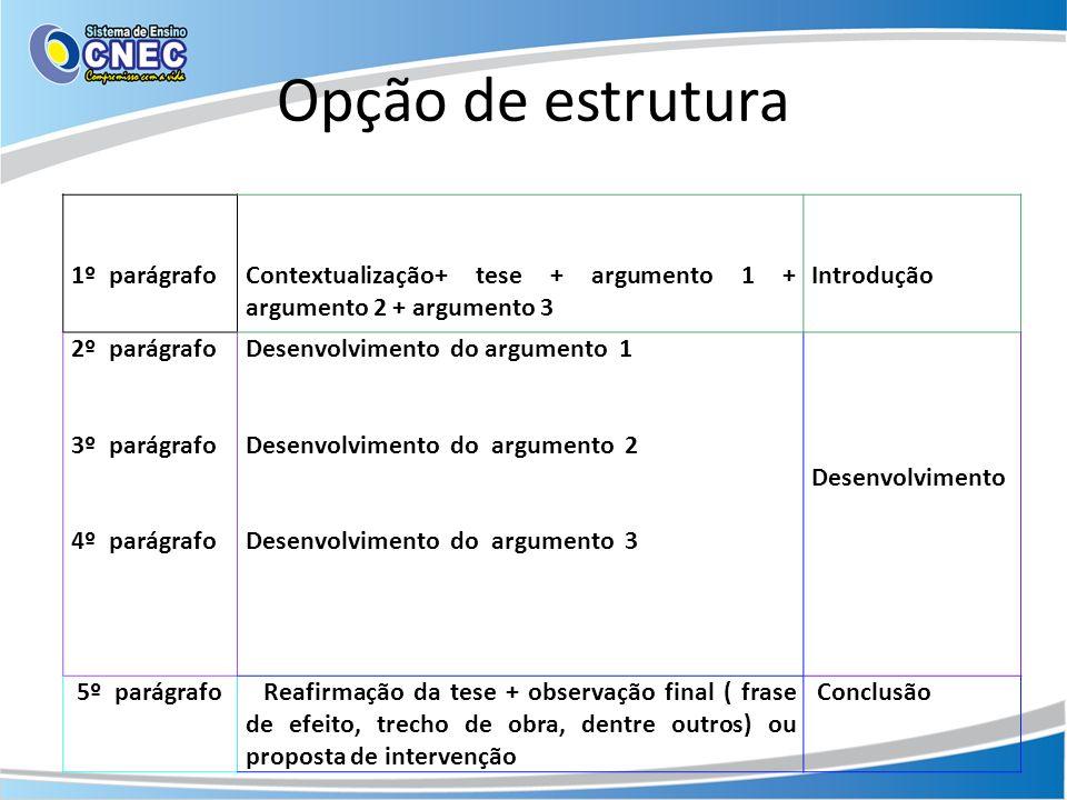 Opção de estrutura 1º parágrafo Contextualização+ tese + argumento 1 + argumento 2 + argumento 3 Introdução 2º parágrafo 3º parágrafo 4º parágrafo Des