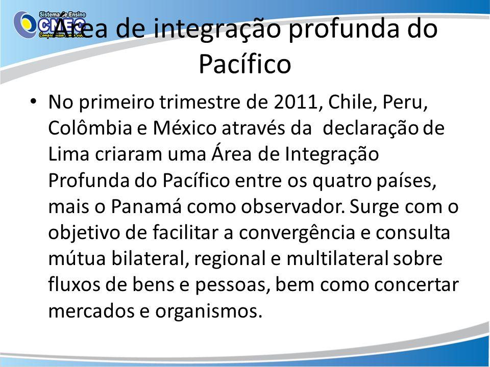 Área de integração profunda do Pacífico No primeiro trimestre de 2011, Chile, Peru, Colômbia e México através da declaração de Lima criaram uma Área d