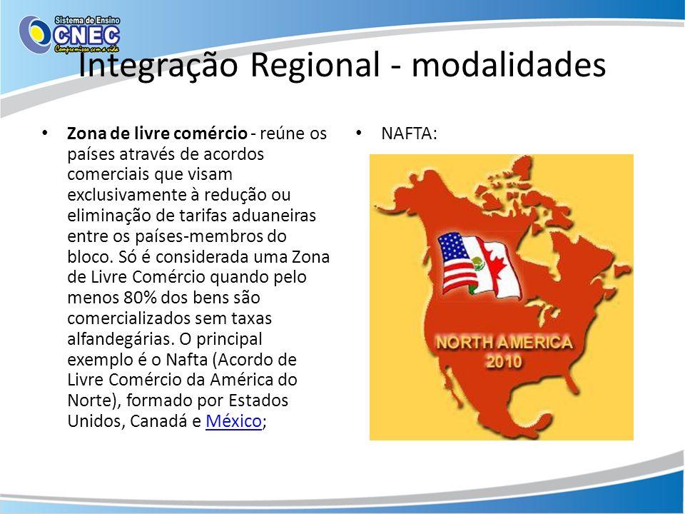 Integração Regional - modalidades Zona de livre comércio - reúne os países através de acordos comerciais que visam exclusivamente à redução ou elimina