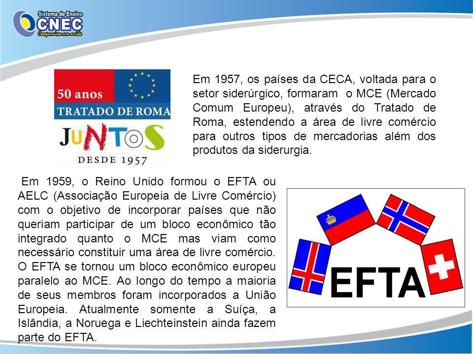 Em 1957, os países da CECA, voltada para o setor siderúrgico, formaram o MCE (Mercado Comum Europeu), através do Tratado de Roma, estendendo a área de