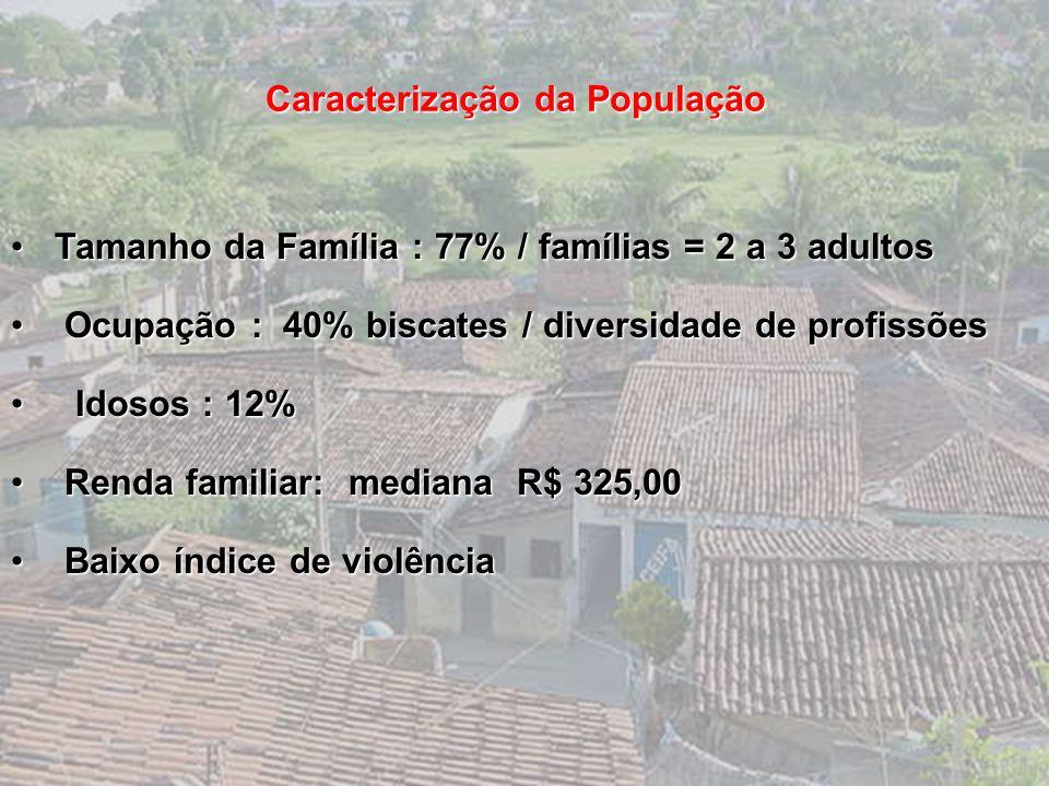 Tabela 2 Distribuição do número de famílias contempladas por micro-área USF JM – II, JOÃO PESSOA-PB. 2004. Microárean% 11014,9 23247,8 30710,4 41217,9