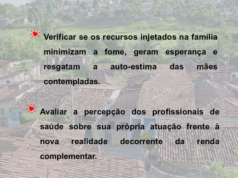 OBJETIVOS Avaliar o efeito do bolsa família nas condições de saúde das crianças contempladas residentes na área de abrangência da USF JM-II, no ano 20