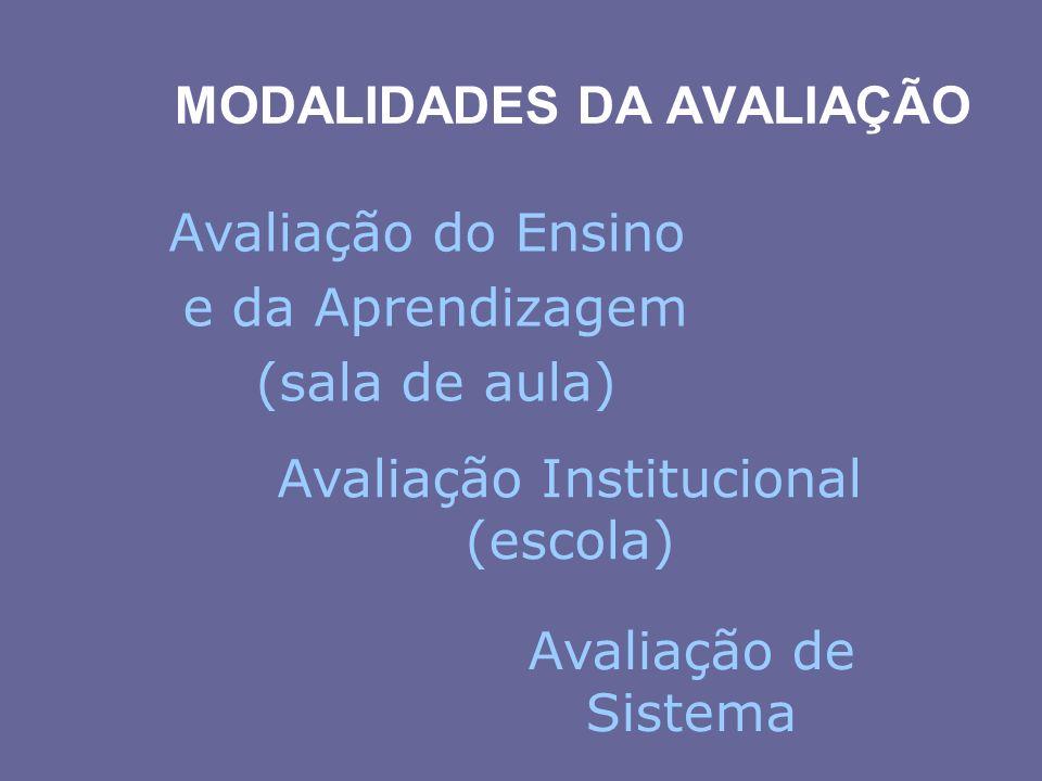 MODALIDADES DA AVALIAÇÃO Avaliação do Ensino e da Aprendizagem (sala de aula) Avaliação Institucional (escola) Avaliação de Sistema