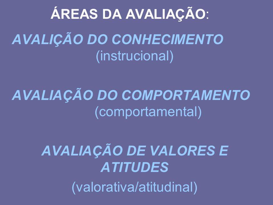 ÁREAS DA AVALIAÇÃO: AVALIÇÃO DO CONHECIMENTO (instrucional) AVALIAÇÃO DO COMPORTAMENTO (comportamental) AVALIAÇÃO DE VALORES E ATITUDES (valorativa/atitudinal)