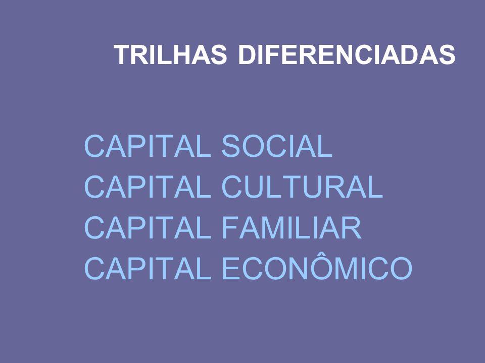 TRILHAS DIFERENCIADAS CAPITAL SOCIAL CAPITAL CULTURAL CAPITAL FAMILIAR CAPITAL ECONÔMICO