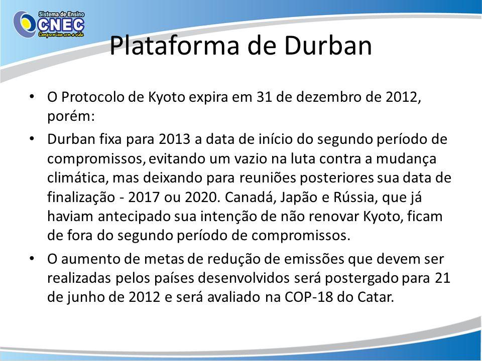Plataforma de Durban O Protocolo de Kyoto expira em 31 de dezembro de 2012, porém: Durban fixa para 2013 a data de início do segundo período de compro