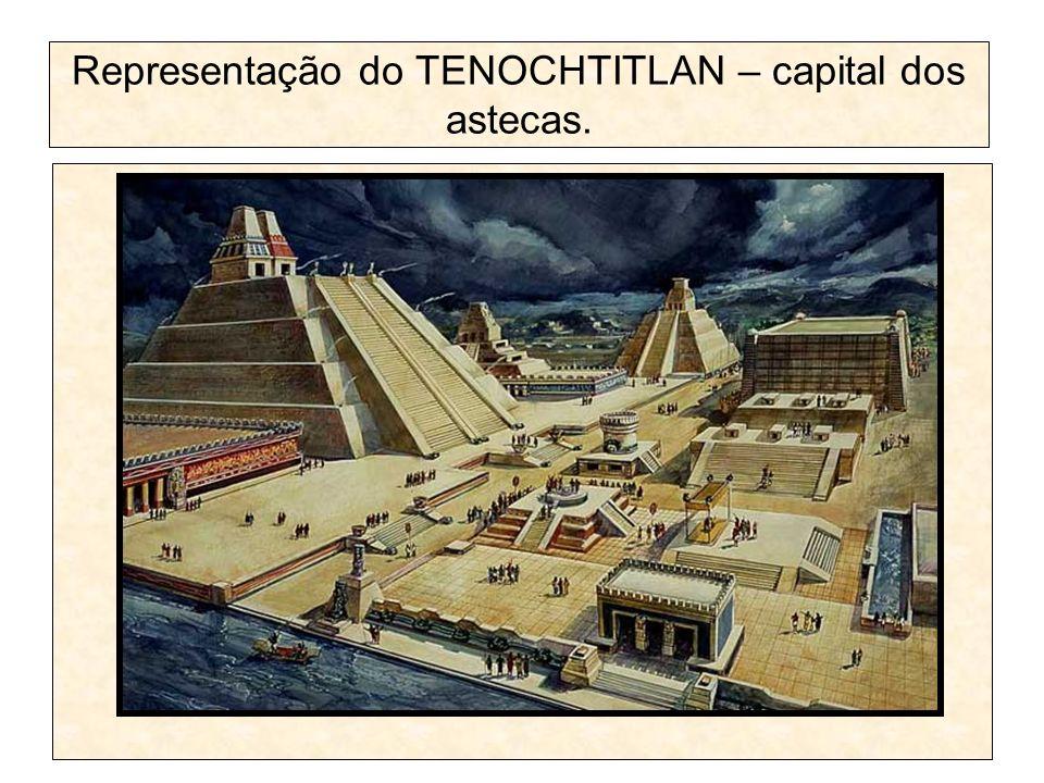 Representação do TENOCHTITLAN – capital dos astecas.
