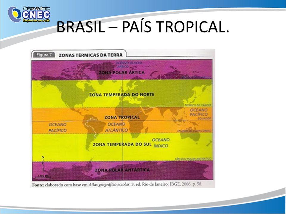 BRASIL – PAÍS TROPICAL.