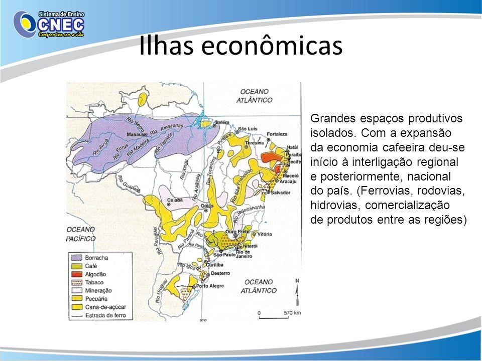 Ilhas econômicas Grandes espaços produtivos isolados. Com a expansão da economia cafeeira deu-se início à interligação regional e posteriormente, naci