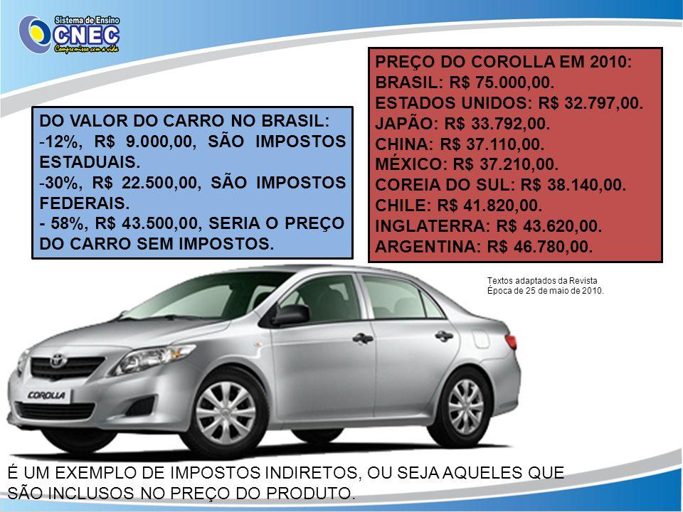 PREÇO DO COROLLA EM 2010: BRASIL: R$ 75.000,00. ESTADOS UNIDOS: R$ 32.797,00. JAPÃO: R$ 33.792,00. CHINA: R$ 37.110,00. MÉXICO: R$ 37.210,00. COREIA D