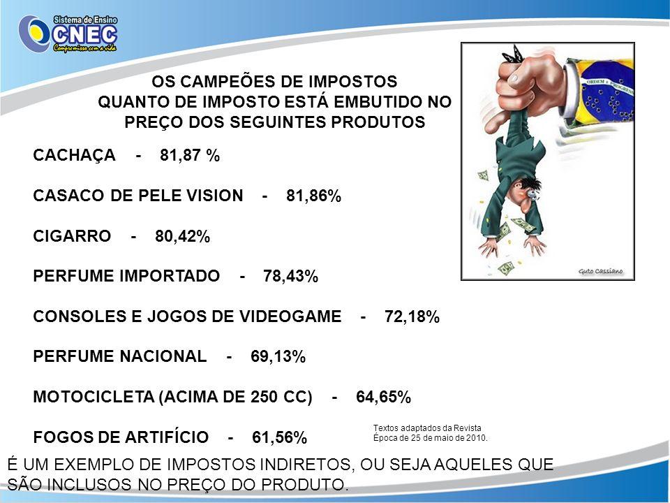 OS CAMPEÕES DE IMPOSTOS QUANTO DE IMPOSTO ESTÁ EMBUTIDO NO PREÇO DOS SEGUINTES PRODUTOS CACHAÇA - 81,87 % CASACO DE PELE VISION - 81,86% CIGARRO - 80,42% PERFUME IMPORTADO - 78,43% CONSOLES E JOGOS DE VIDEOGAME - 72,18% PERFUME NACIONAL - 69,13% MOTOCICLETA (ACIMA DE 250 CC) - 64,65% FOGOS DE ARTIFÍCIO - 61,56% Textos adaptados da Revista Época de 25 de maio de 2010.