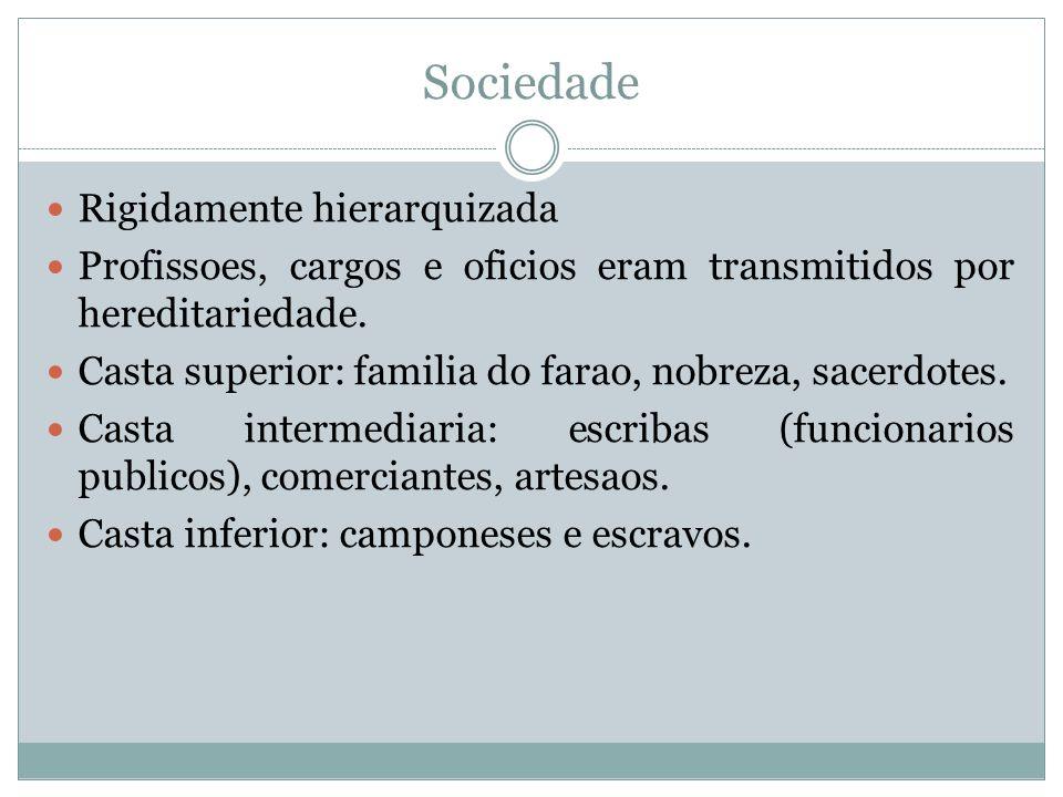 Sociedade Rigidamente hierarquizada Profissoes, cargos e oficios eram transmitidos por hereditariedade. Casta superior: familia do farao, nobreza, sac