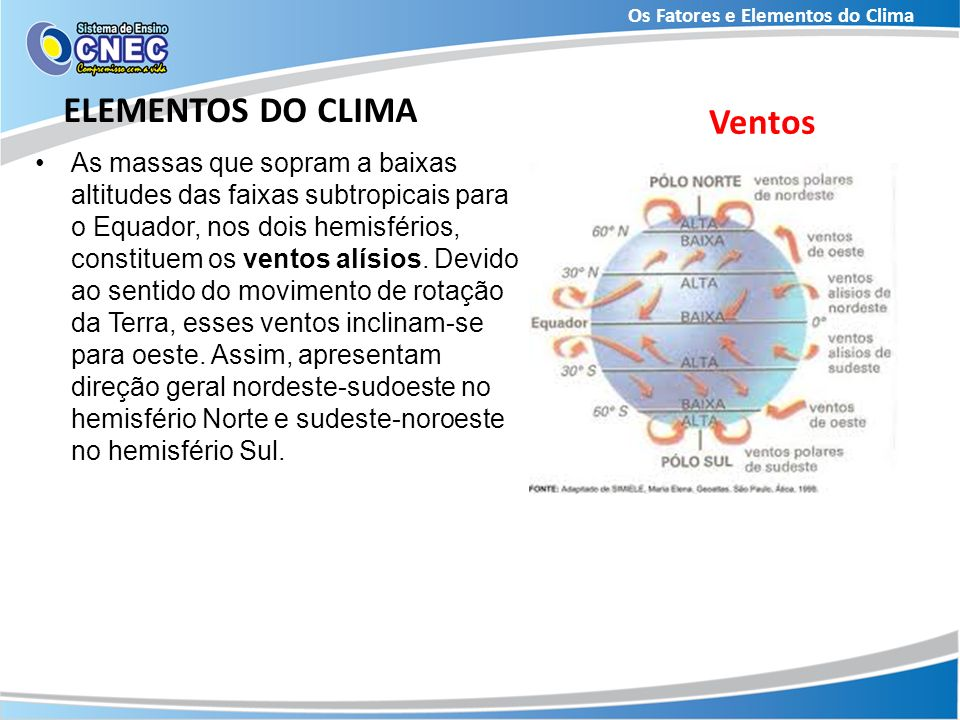 Os Fatores e Elementos do Clima ELEMENTOS DO CLIMA As massas que sopram a baixas altitudes das faixas subtropicais para o Equador, nos dois hemisfério