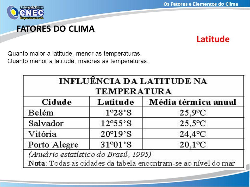 Os Fatores e Elementos do Clima FATORES DO CLIMA Latitude Quanto maior a latitude, menor as temperaturas. Quanto menor a latitude, maiores as temperat