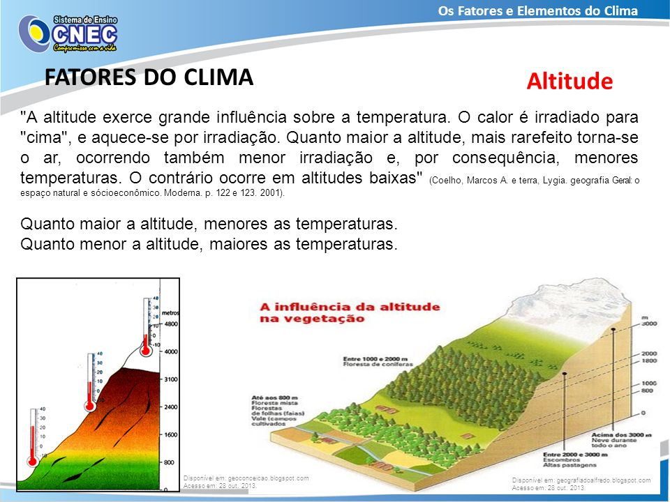 Os Fatores e Elementos do Clima FATORES DO CLIMA Altitude