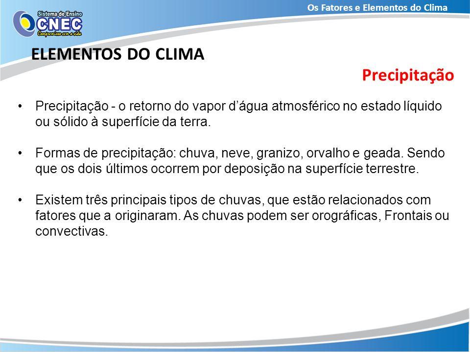 Os Fatores e Elementos do Clima ELEMENTOS DO CLIMA Precipitação - o retorno do vapor dágua atmosférico no estado líquido ou sólido à superfície da ter