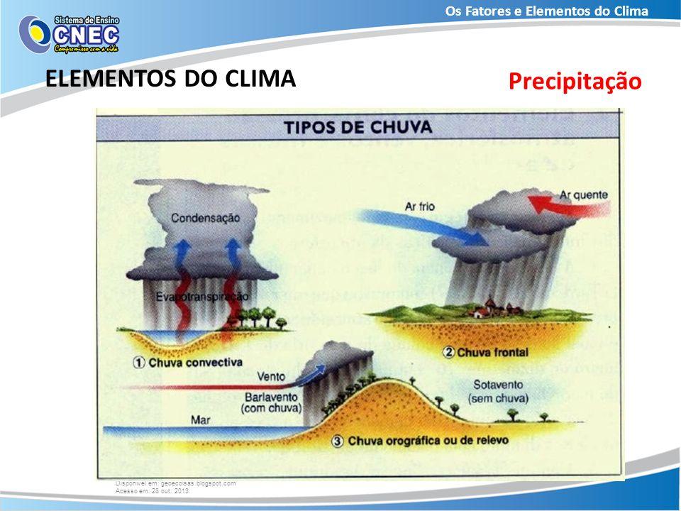 Os Fatores e Elementos do Clima ELEMENTOS DO CLIMA Precipitação Disponível em: geoecoisas.blogspot.com Acesso em: 28 out. 2013.