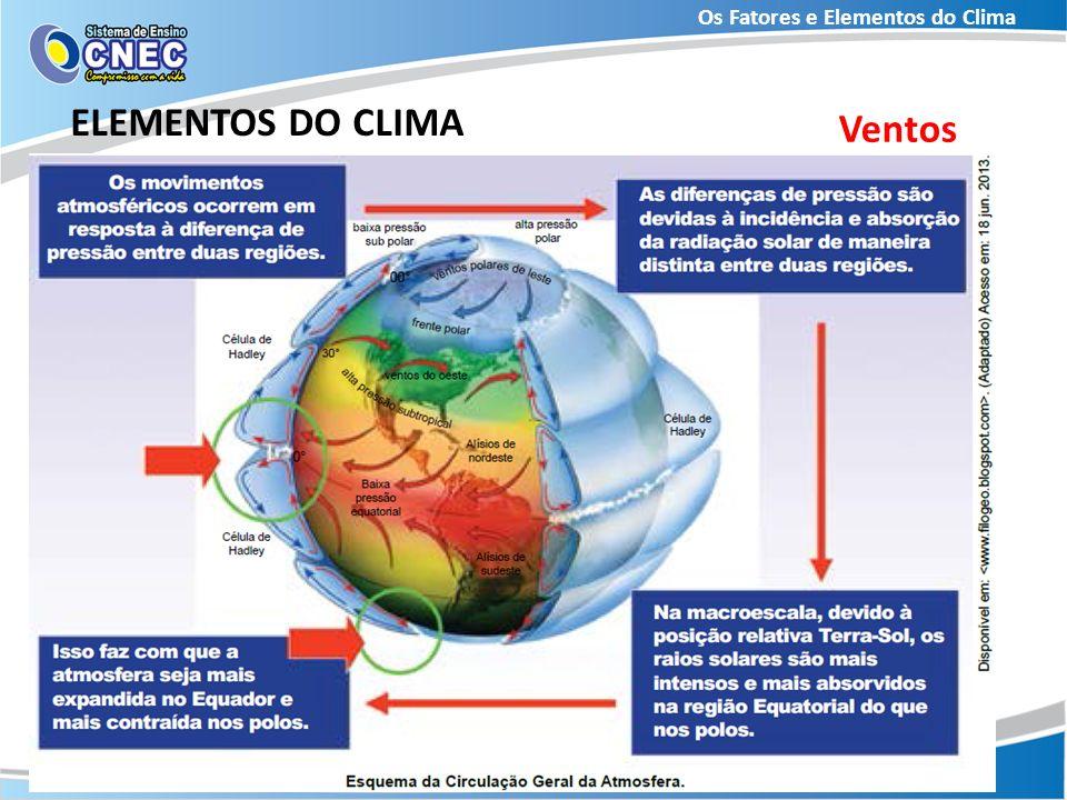 Os Fatores e Elementos do Clima ELEMENTOS DO CLIMA Ventos