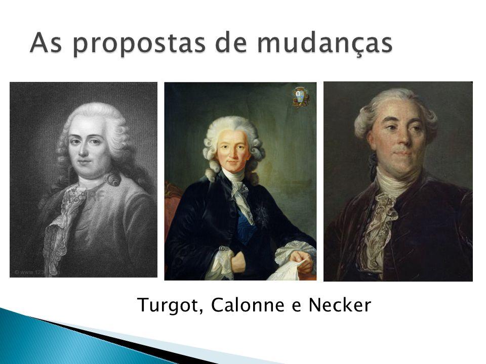 O rei tenta negociar com a nobreza. A Rebelião Nobiliárquica de 1787. A desmoralização do monarca