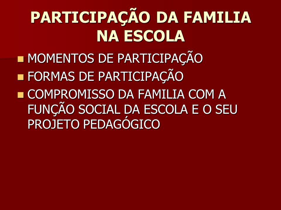 PARTICIPAÇÃO DA FAMILIA NA ESCOLA MOMENTOS DE PARTICIPAÇÃO MOMENTOS DE PARTICIPAÇÃO FORMAS DE PARTICIPAÇÃO FORMAS DE PARTICIPAÇÃO COMPROMISSO DA FAMIL