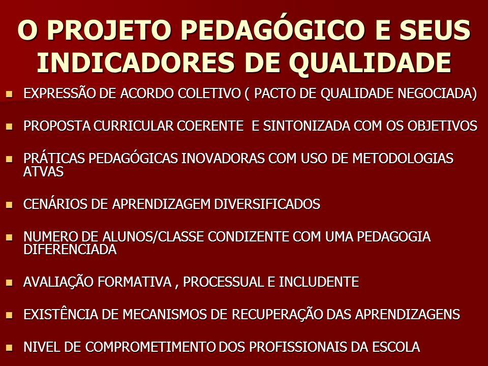 O PROJETO PEDAGÓGICO E SEUS INDICADORES DE QUALIDADE EXPRESSÃO DE ACORDO COLETIVO ( PACTO DE QUALIDADE NEGOCIADA) EXPRESSÃO DE ACORDO COLETIVO ( PACTO