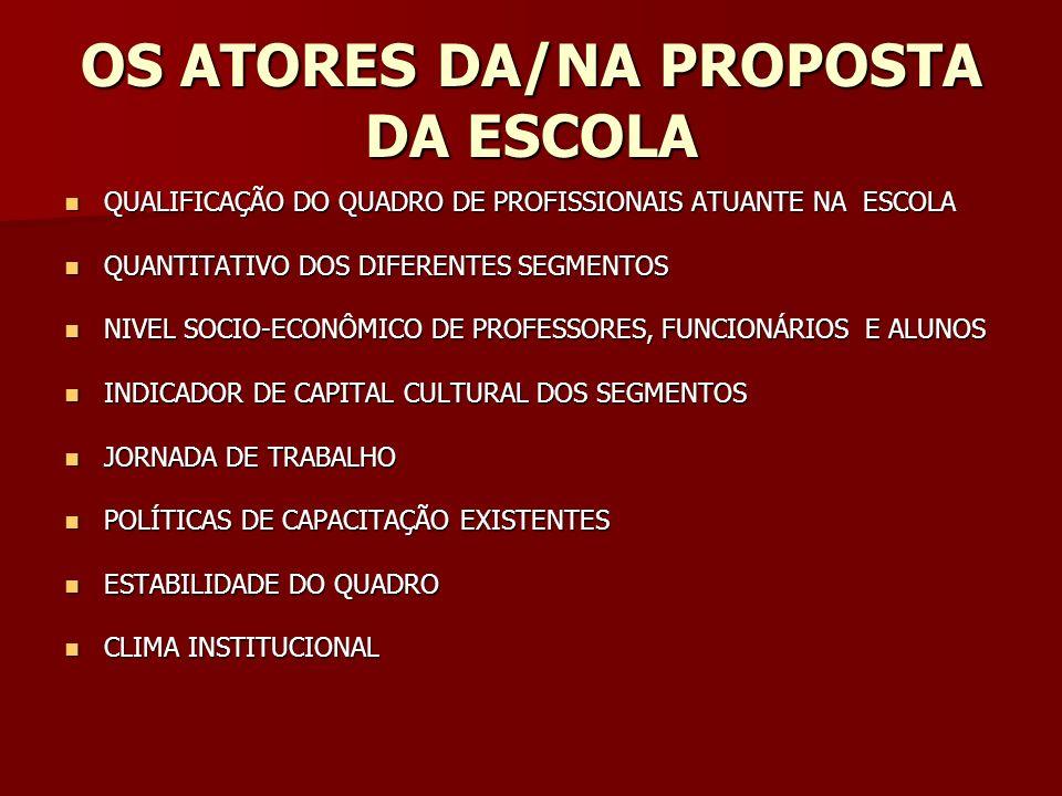 CLIMA INSTITUCIONAL INTENSIDADE DA PARTICIPAÇÃO DOS PROFISSIONAIS NAS DECISÕES DA ESCOLA INTENSIDADE DA PARTICIPAÇÃO DOS PROFISSIONAIS NAS DECISÕES DA ESCOLA EXISTÊNCIA DE COLEGIADO ATUANTE EXISTÊNCIA DE COLEGIADO ATUANTE ABERTURA AO DIÁLOGO E ESPAÇO PARA O CONTRADITÓRIO ABERTURA AO DIÁLOGO E ESPAÇO PARA O CONTRADITÓRIO PROCESSOS RELACIONAIS ABERTOS E DEMOCRÁTICOS PROCESSOS RELACIONAIS ABERTOS E DEMOCRÁTICOS EXISTÊNCIA DE PROCESSOS DE AVALIAÇÃO INSTITUCIONAL PARTICIPATIVA EXISTÊNCIA DE PROCESSOS DE AVALIAÇÃO INSTITUCIONAL PARTICIPATIVA SATISFAÇÃO SALARIAL SATISFAÇÃO SALARIAL CARGA DIDÁTICA DO PROFESSOR CARGA DIDÁTICA DO PROFESSOR
