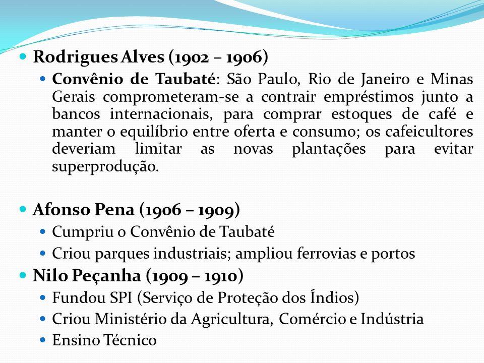 Rodrigues Alves (1902 – 1906) Convênio de Taubaté: São Paulo, Rio de Janeiro e Minas Gerais comprometeram-se a contrair empréstimos junto a bancos int