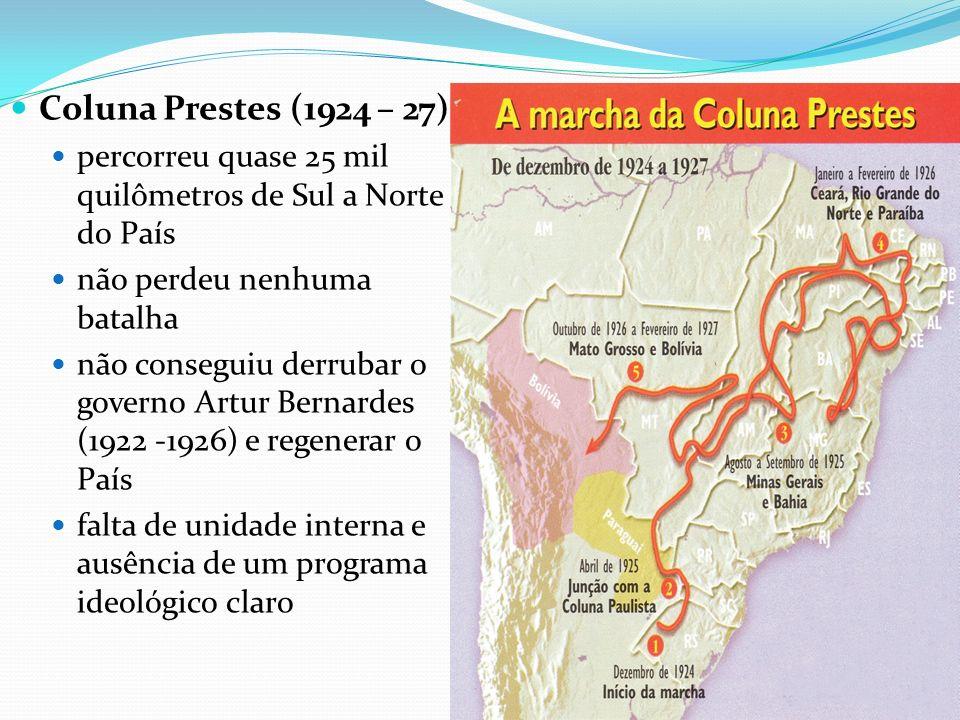 Coluna Prestes (1924 – 27) percorreu quase 25 mil quilômetros de Sul a Norte do País não perdeu nenhuma batalha não conseguiu derrubar o governo Artur